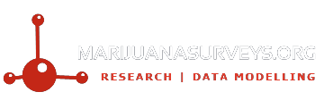 Marijuana & Cannabis Surveys - Cannabis Industry Market Research - Marijuana Market Insights